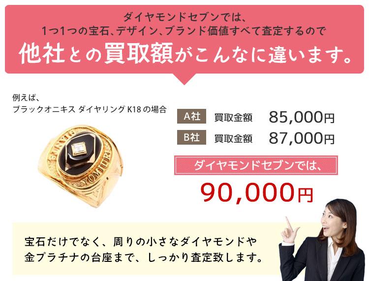 ブラックオニキス 高額買取 大阪 心斎橋