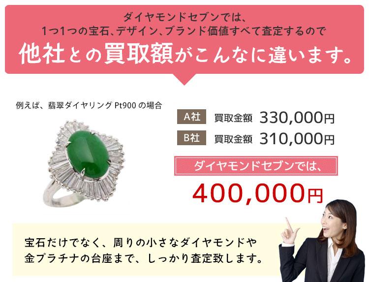 翡翠 高額買取 大阪 心斎橋
