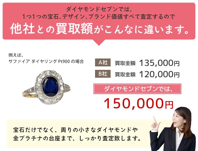 サファイア 高額買取 大阪 心斎橋
