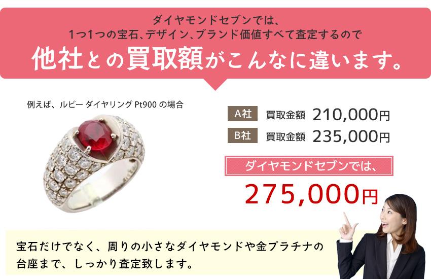 ルビー 高額買取 ダイヤモンドセブン心斎橋店